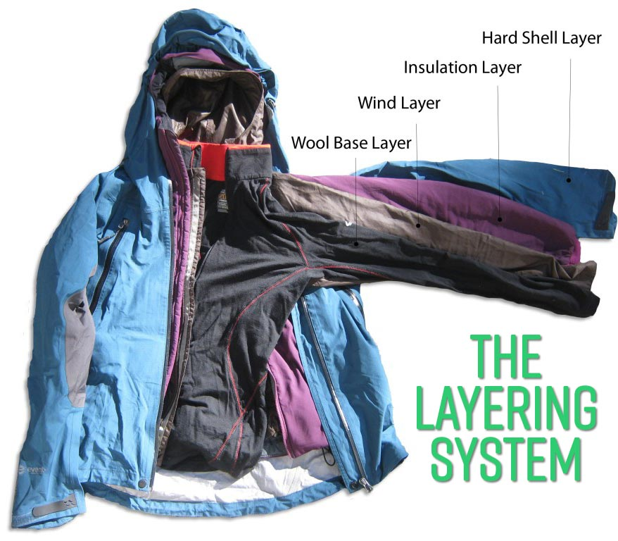 Layers what to wear in iceland